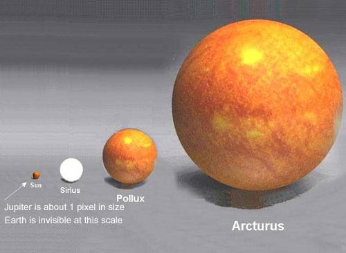 VIDEO: Betapa Kecilnya Planet Bumi. Jangan Sombong Allah Maha Besar